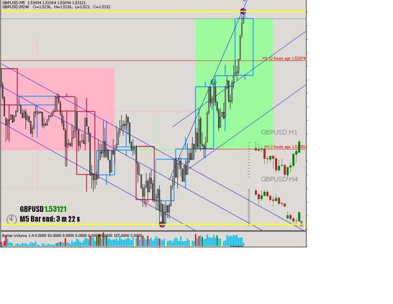 Mbt forex trading