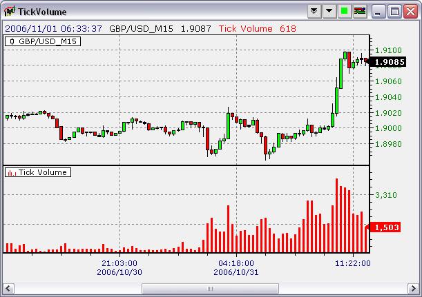 Intraday trading indicators pdf