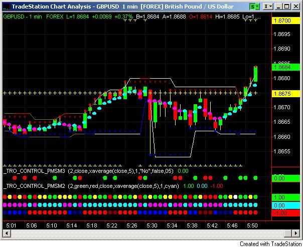 James16 chart thread forex factory